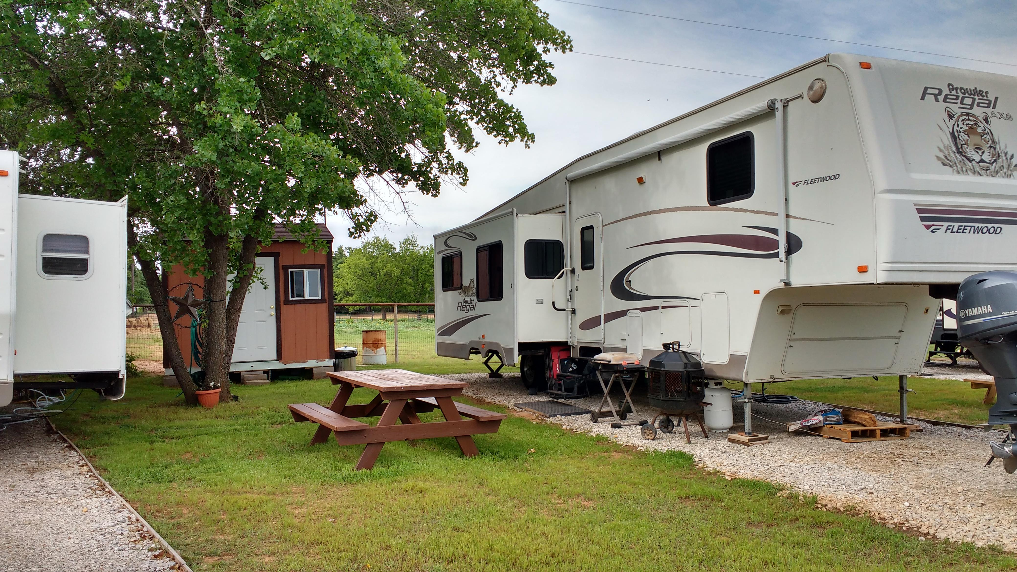 Comanche RV Parks